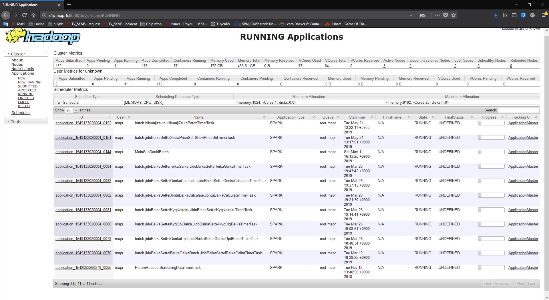 Sử dụng zabbix theo dõi thông tin metric của cluster hadoop